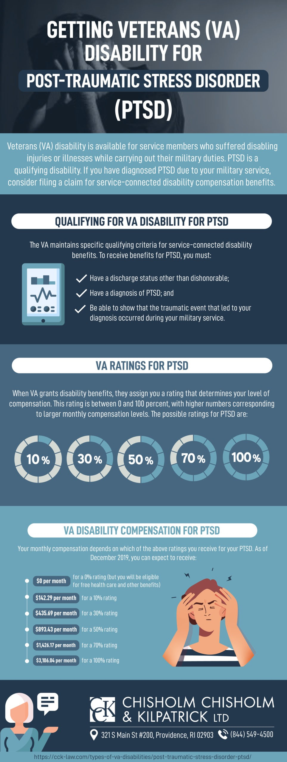 Getting Veterans (VA) Disability for Post-Traumatic Stress Disorder (PTSD)
